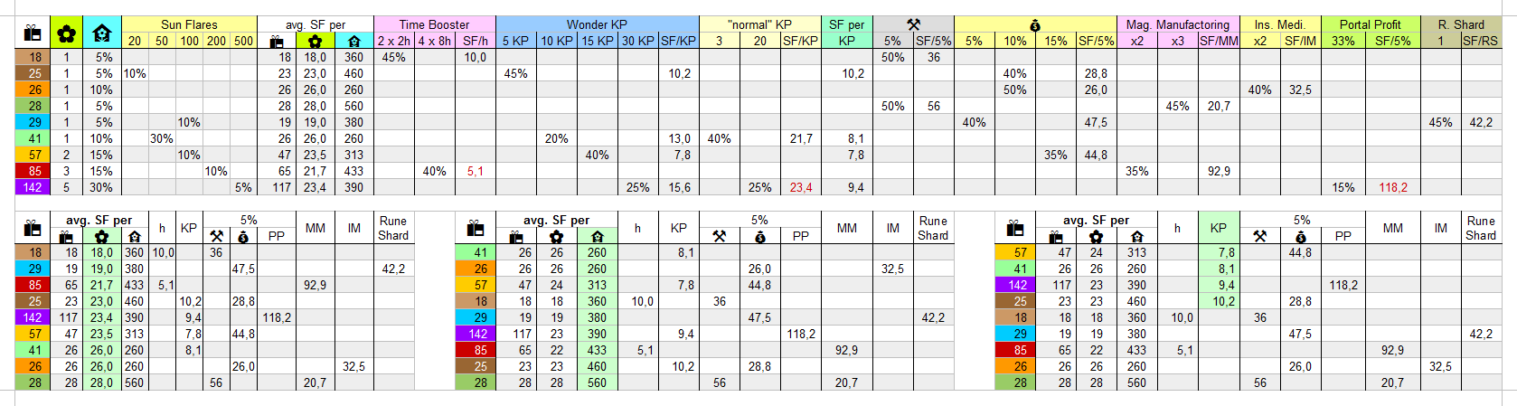 2019-05-19 12_51_56-SuSo.ods - OpenOffice Calc.png